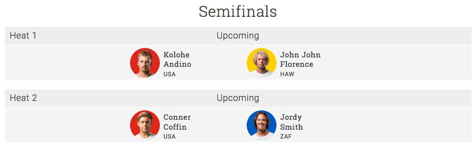 Vier Surfer treten morgen noch an. Für zwei geht es um viel.