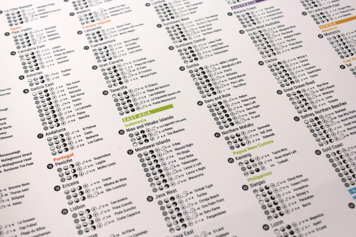 Für jeden der über 600 Spots gibt es alle wichtigen Infos zu Gezeiten, Untergrund, optimaler Swellrichtung etc.