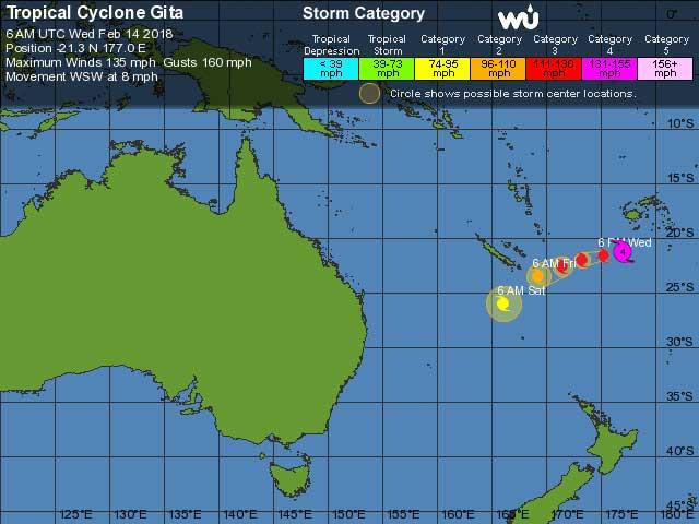 Gita trifft auf Australien