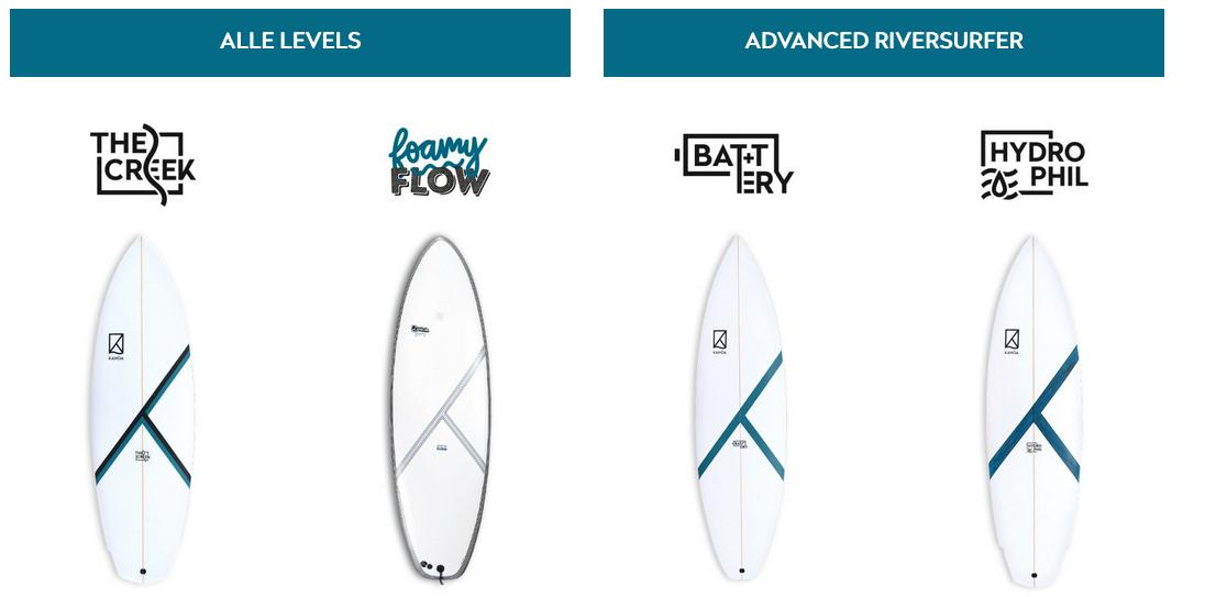 Welches Riverboard für welche Flusswellen? - Kanoa Surfboards
