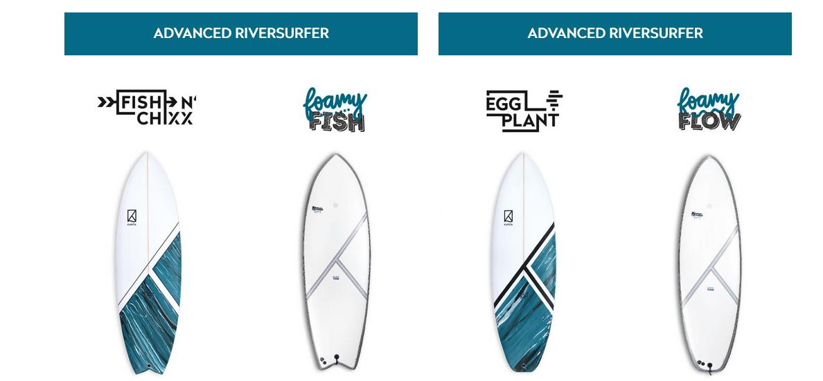 Riverboards von Kanoa - Welches Riverboard für welche Flusswellen?