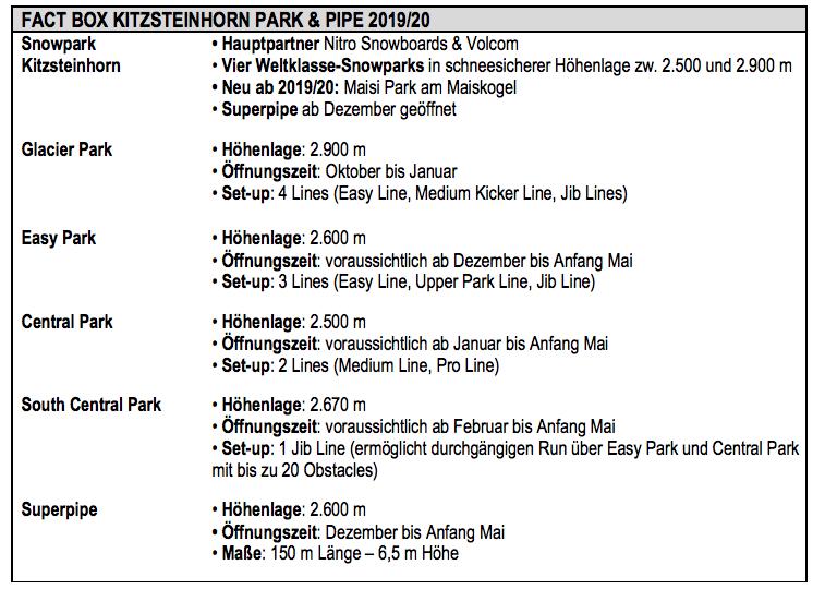 Kitzsteinhorn Funpark